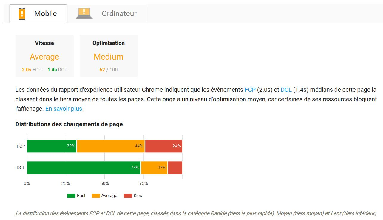 test de vitesse de chargement Pagespeed Insight